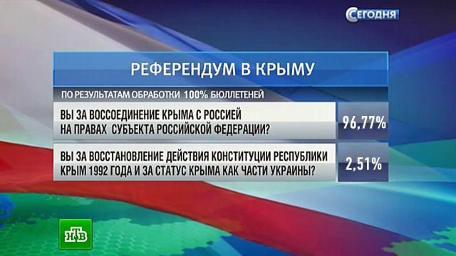 KRYMAS- Rusijos aneksija ar JAV:NATO:ES agresija_1